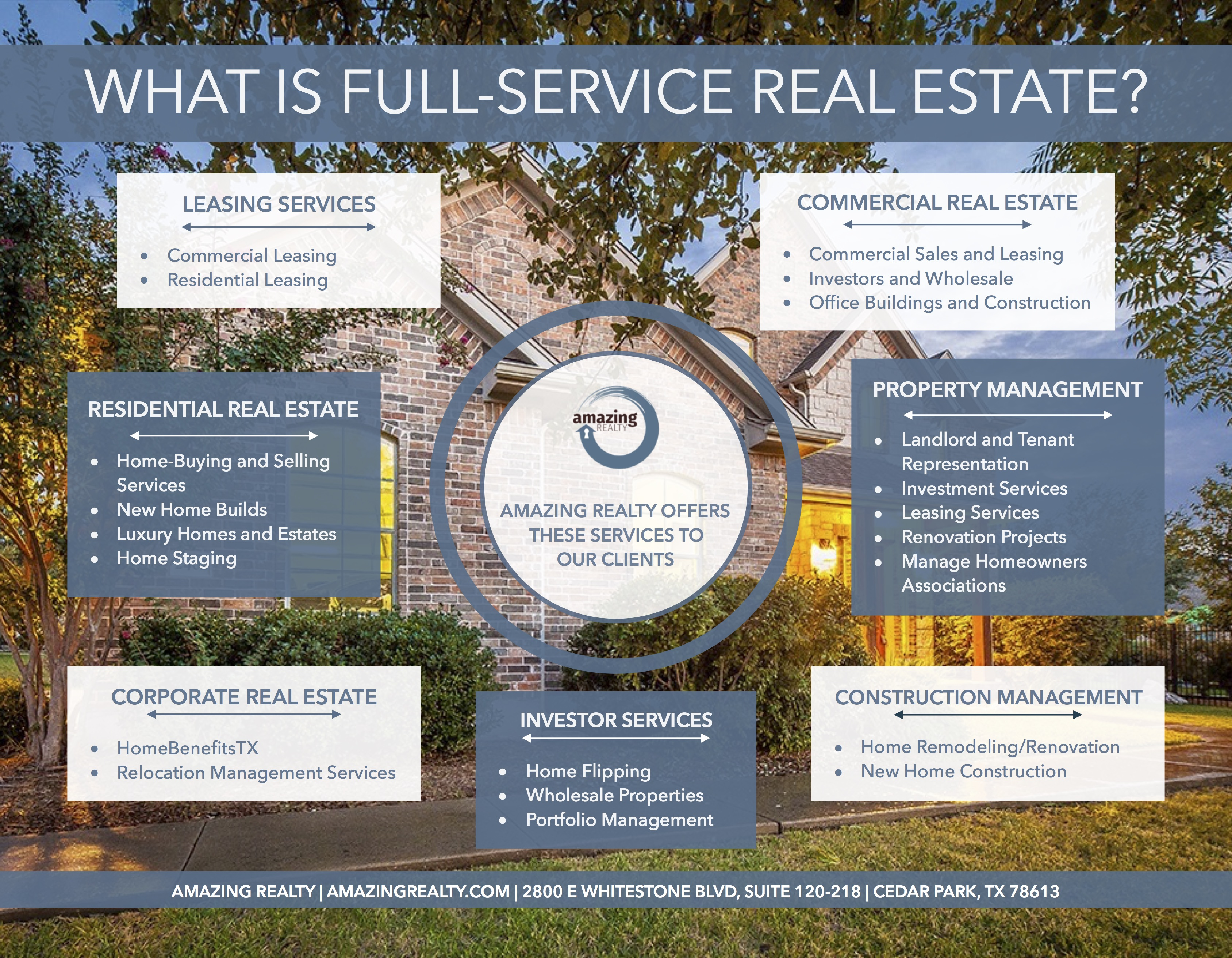 Full-Service Realty Flyer - Amazing Realty by Agent Operations