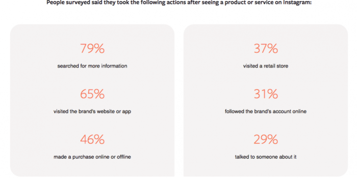 Instagram for Real Estate Agent Operations Social Media Marketing Tips